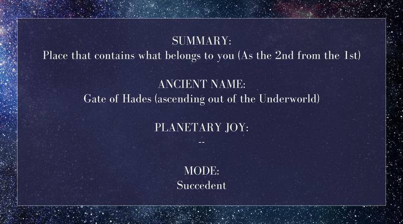 BEYOND THE HOROSCOPE: SECOND HOUSE - Astrology Hub