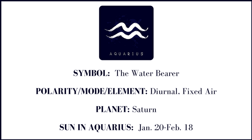 Aquarius Infographic 2
