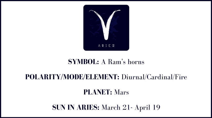 Aries Infographic 2