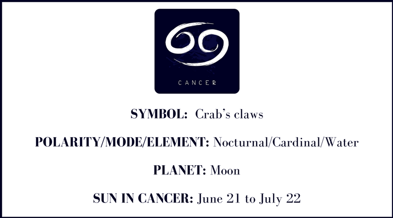 Beyond The Horoscope Cancer The Crab Astrology Hub