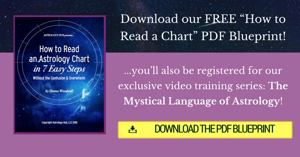 how to read a chart cta